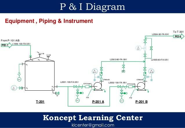 p & i diagram : p diagram ppt - findchart.co