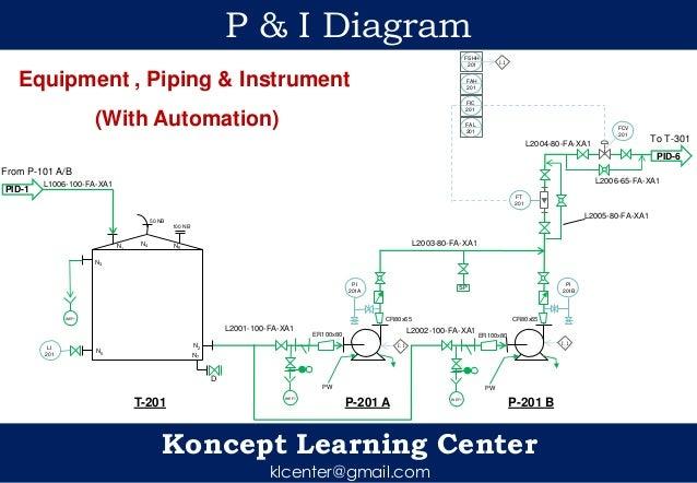 renault laguna i wiring diagram i p diagram #5