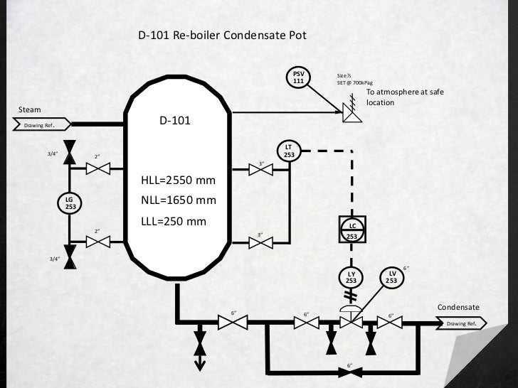 how to read p&id drawings pdf