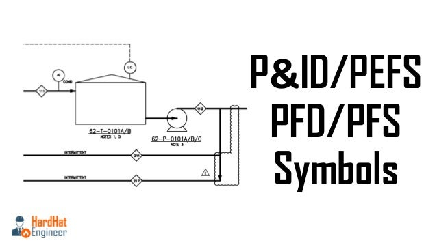 P&ID and PFD Drawing Symbols and Legend list