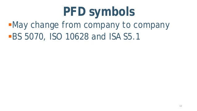 Pid And Pfd Drawing Symbols And Legend List