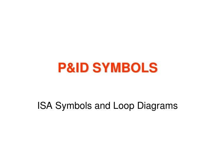 P&ID SYMBOLSISA Symbols and Loop Diagrams