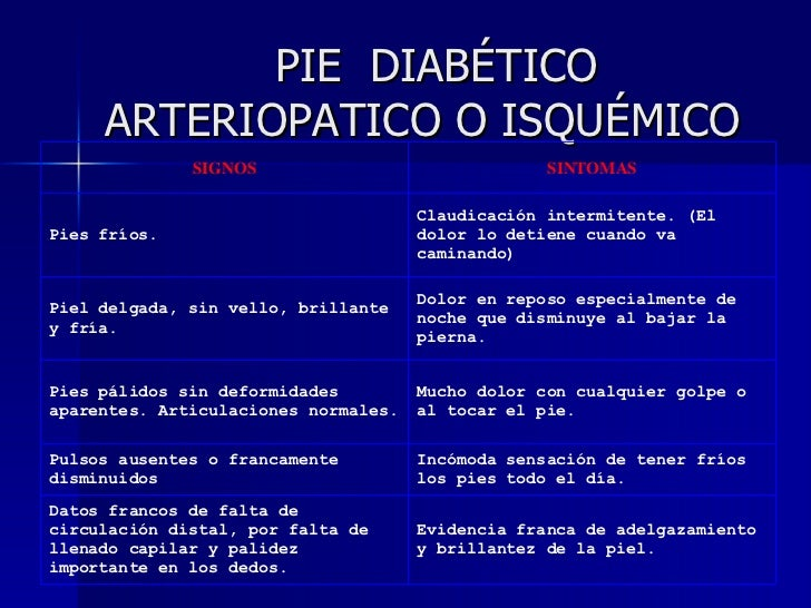 Pie Diabetico. Dr. Hernandez