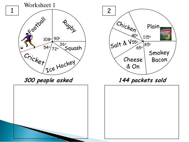 Pie charts interpreting and drawing – Pie Chart Worksheets