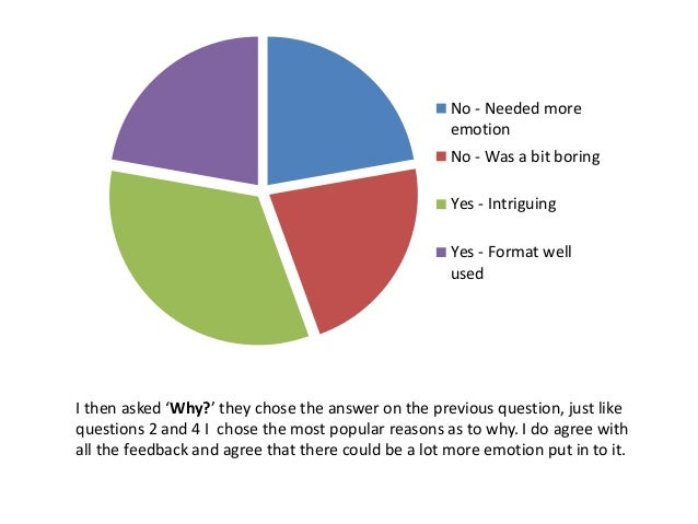 Pie Charts Of Survey