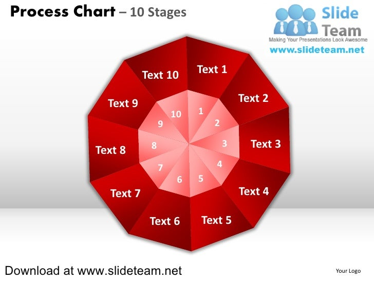 Process Chart – 10 Stages                          Text 10       Text 1                Text 9                             ...