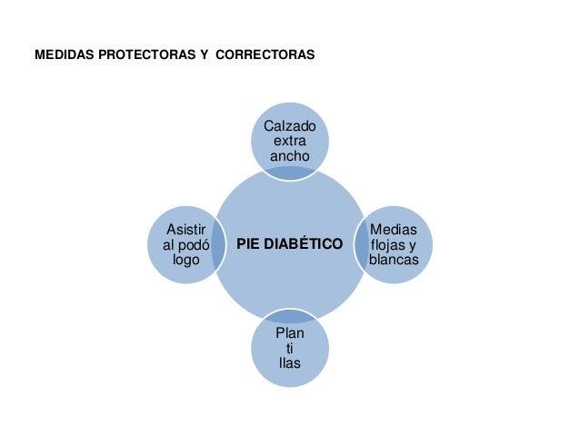 MEDIDAS PROTECTORAS Y CORRECTORAS  Calzado  extra  ancho  PIE DIABÉTICO  Medias  flojas y  blancas  Plan  ti  llas  Asisti...