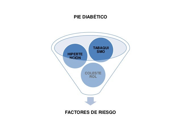 Pie diabético sosaelba_nuevo Slide 3