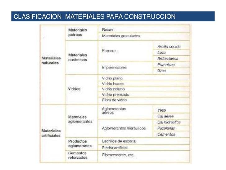 La piedra como material de construcci n - Tipos de materiales de construccion ...