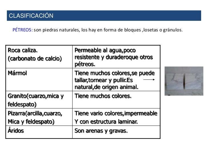 La piedra como material de construcci n for Marmol clasificacion