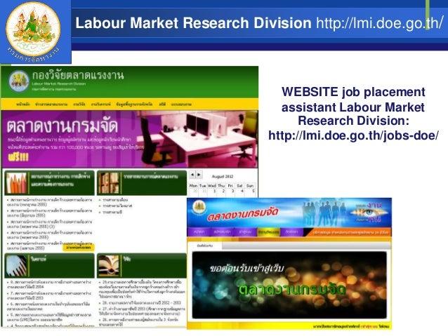 Skills Labour Mismatch