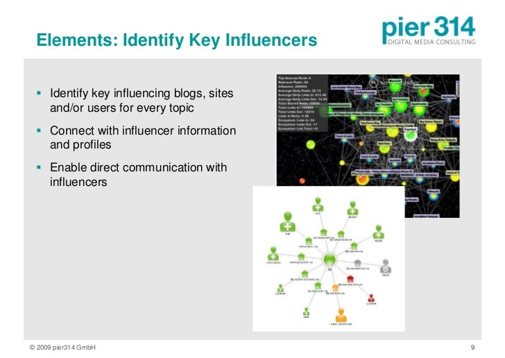 Elements: Identify Key Influencers    Identify key influencing blogs, sites    and/or users for every topic   Connect wi...
