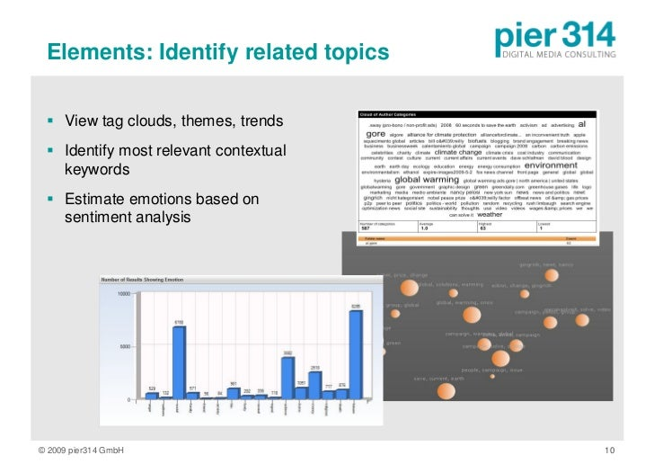 Elements: Identify related topics    View tag clouds, themes, trends   Identify most relevant contextual    keywords   ...
