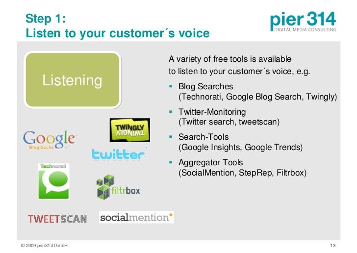 Step 1:  Listen to your customer´s voice                           A variety of free tools is available                   ...