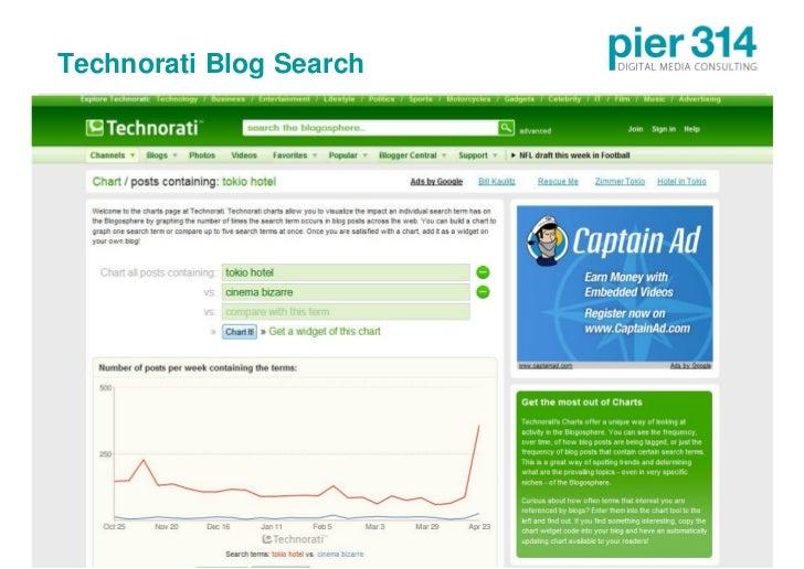 Technorati Blog Search     © 2009 pier314 GmbH       14