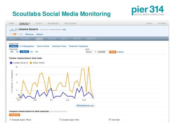 Scoutlabs Social Media Monitoring     © 2009 pier314 GmbH                  26