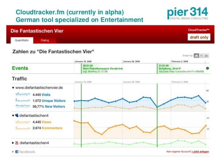 Cloudtracker.fm (currently in alpha)  German tool specialized on Entertainment                                            ...