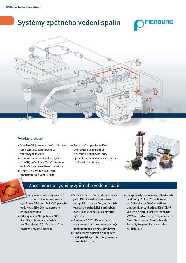"""MS Motor Service International          Systémy zpětného vedení spalin          Výrobní program          """""""" Ventily AGR (p..."""