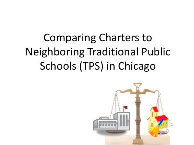 Comparing Charters to Neighboring Traditional Public Schools (TPS) in Chicago