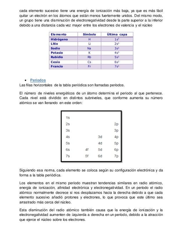 Tabla periodica monografia resumida 11 cada elemento urtaz Image collections