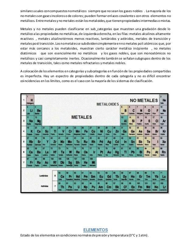 13 similaresasalesconcompuestosnometlicos - Tabla Periodica De Los Elementos Monografias