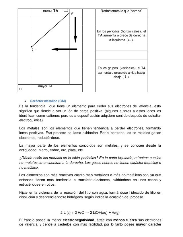 Tabla periodica monografia resumida 20 menor urtaz Image collections