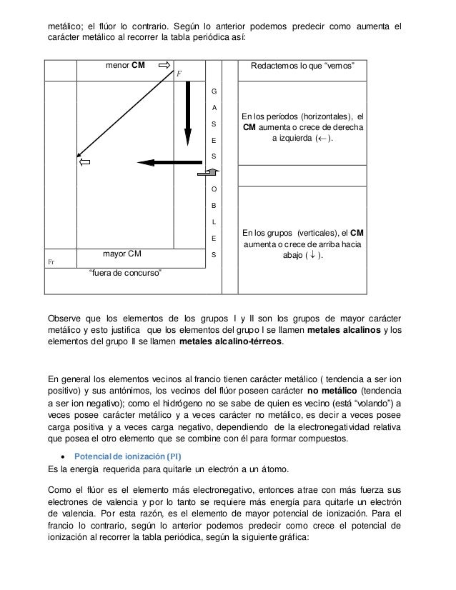 Tabla periodica monografia resumida 21 metlico urtaz Image collections