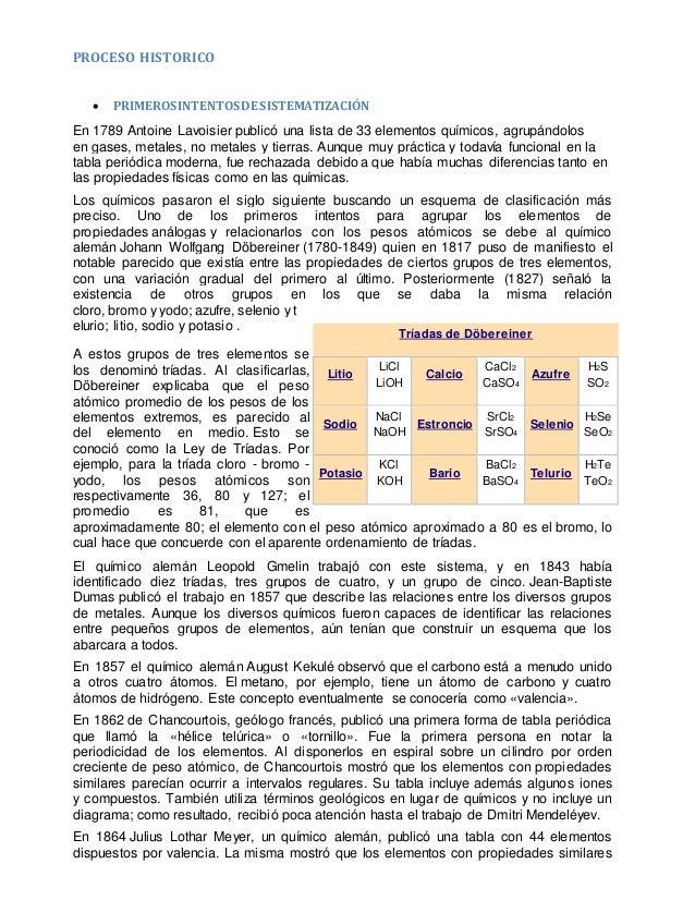 Tabla periodica monografia resumida debierne 5 urtaz Image collections