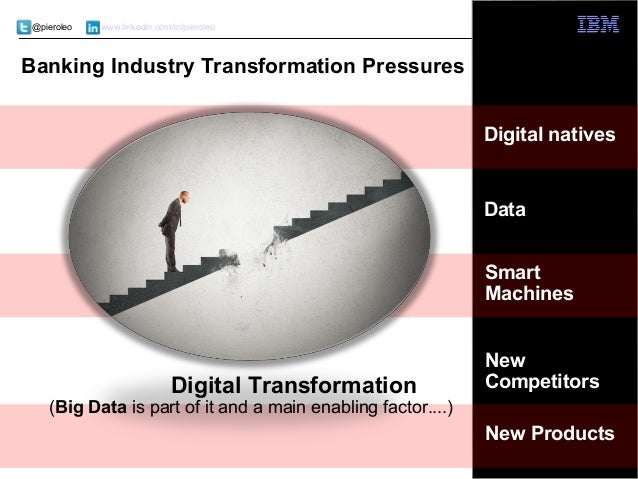 Big Data Analytics for Banking, a Point of View Slide 3