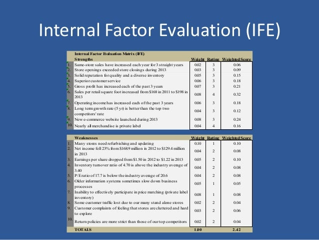 internal factor evaluation matrix of singtel However, the usability of cpm can be improved by integrating some other  sophisticated tools, for example, internal factor evaluation matrix (ifem),  external.