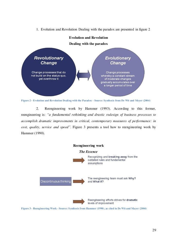 master thesis business process management Hello, i am looking for a master thesis in bpm at a company could you please tell me where i can find such research projects best regards, amir.