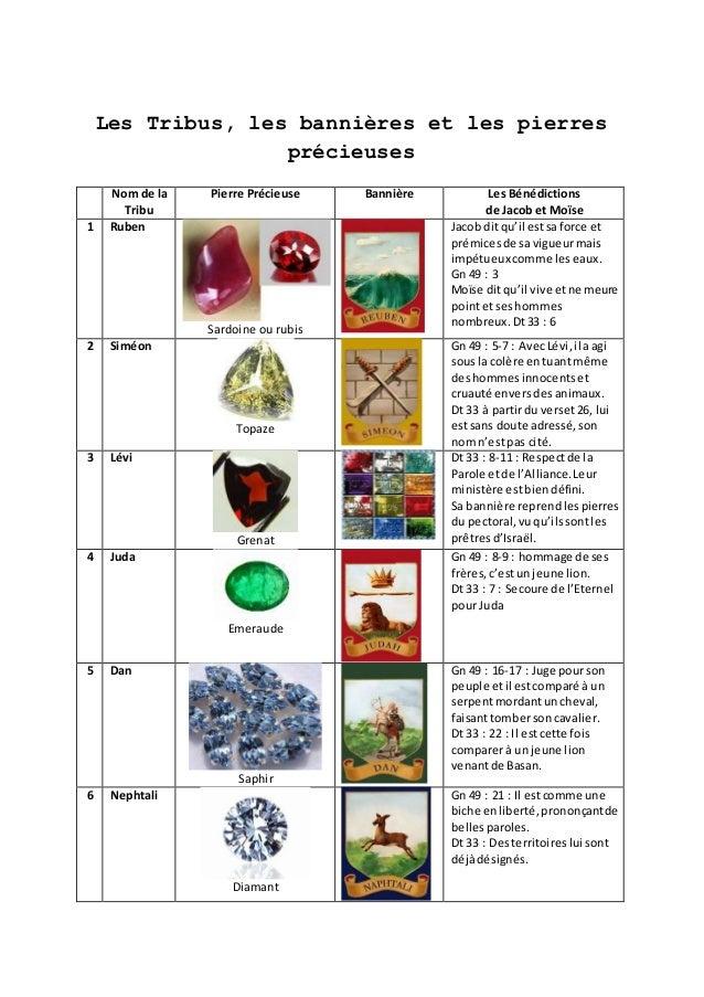 Les Tribus, les bannières et les pierres précieuses Nom de la Tribu Pierre Précieuse Bannière Les Bénédictions de Jacob et...