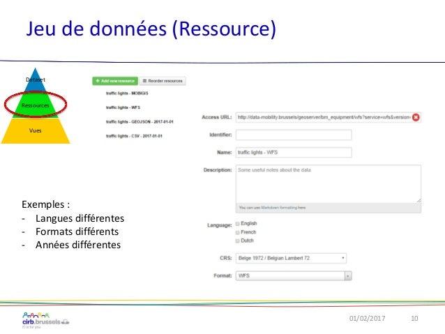 Jeu de données (Ressource) 01/02/2017 10 Dataset Ressources Vues Exemples : - Langues différentes - Formats différents - A...