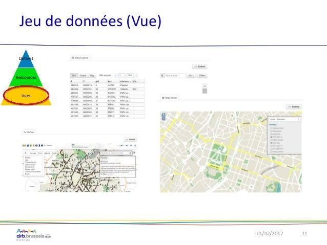 Jeu de données (Vue) 01/02/2017 11 Dataset Ressources Vues
