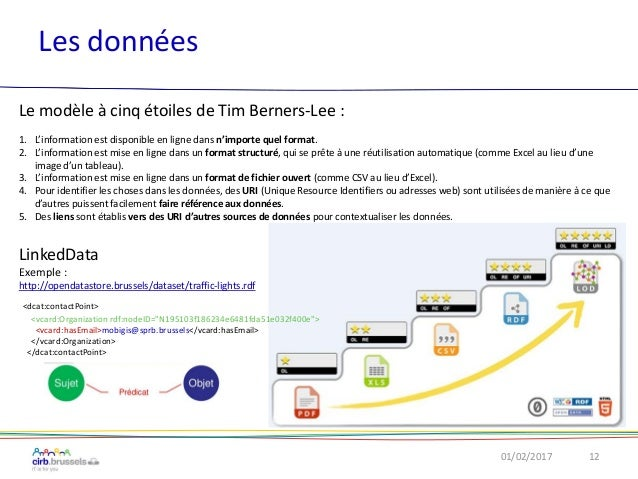 Les données 01/02/2017 12 Le modèle à cinq étoiles de Tim Berners-Lee : 1. L'information est disponible en ligne dans n'im...