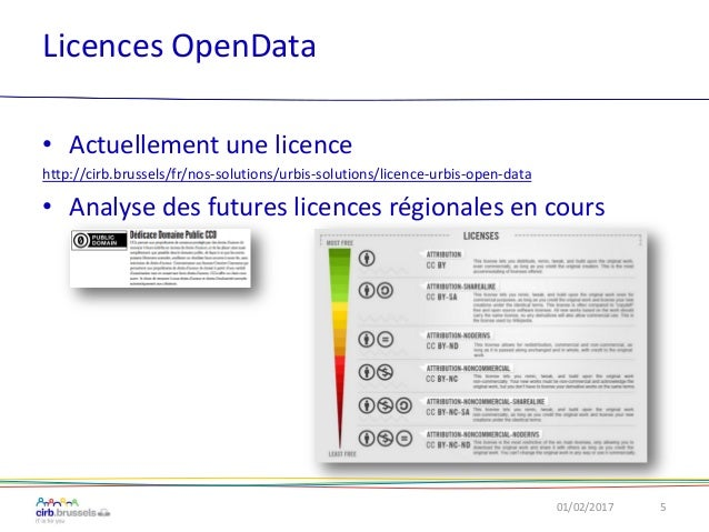 Licences OpenData • Actuellement une licence http://cirb.brussels/fr/nos-solutions/urbis-solutions/licence-urbis-open-data...