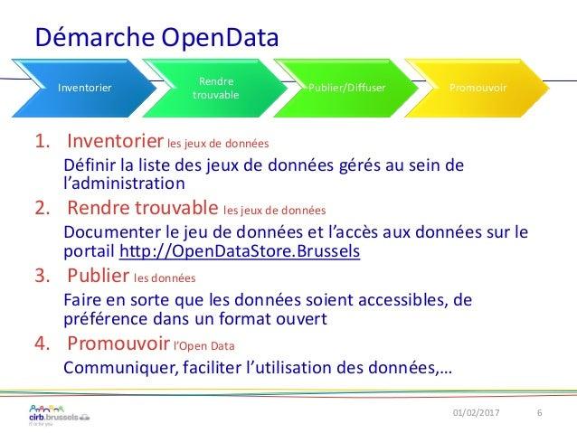 Démarche OpenData 01/02/2017 6 1. Inventorierles jeux de données Définir la liste des jeux de données gérés au sein de l'a...