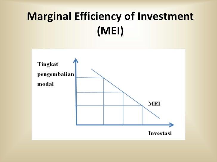 Teori investasi marginal efficiency ccuart Images