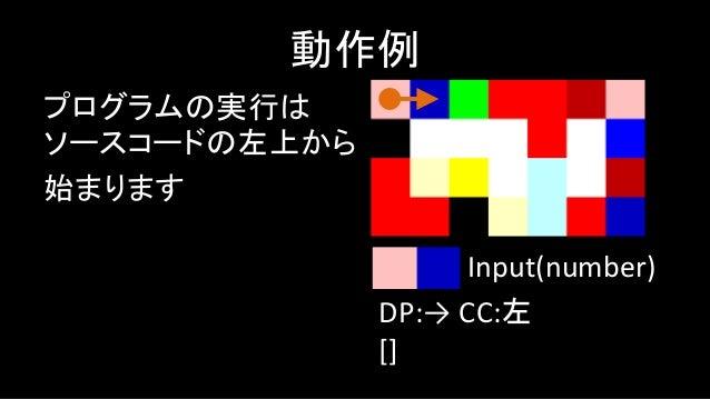 も数字の入力を 行います スタックに60が乗ります 動作例 DP:→ CC:左 [24,60] Input(number)