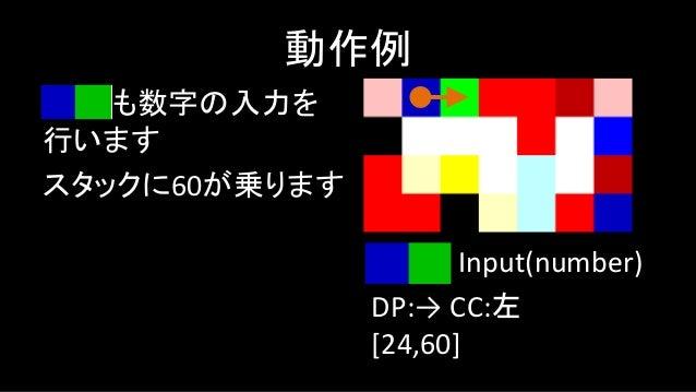 Duplicateはスタックの 先頭要素をコピーして 新しく乗せます 動作例 DP:→ CC:左 [24,60,60] duplicate