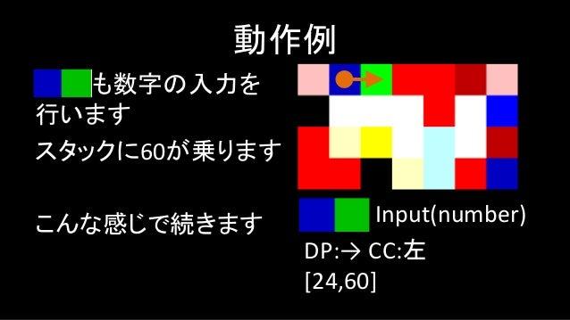 次に行くコードブロック には2通り考えられます 動作例 DP:→ CC:左 [24,60,60] duplicate