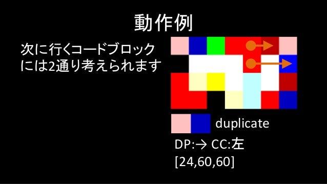 これはpushです 3が乗せられるのは、 赤いブロックの大きさが 3だからです 動作例 DP:→ CC:左 [24,60,60,3] push