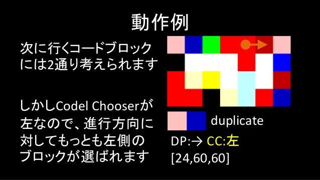 これもpushです 1が乗ります 動作例 DP:→ CC:左 [24,60,60,3,1] push