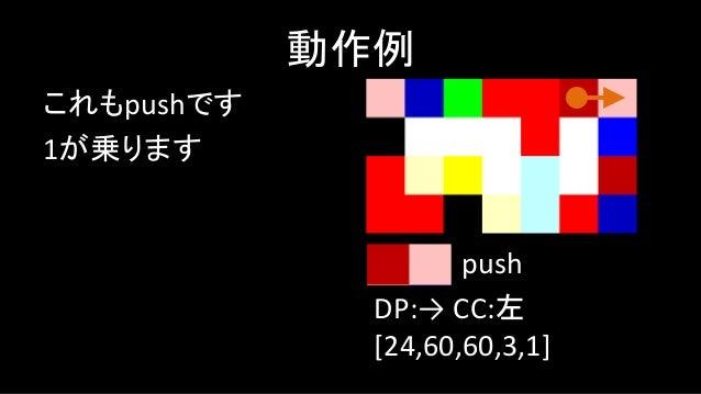このとき、次の手順で DPとCCが変わります CC変更→DP90度右回転 →CC変更→DP90度右… 動作例 DP:→ CC:右 [24,60,60,3,1] push