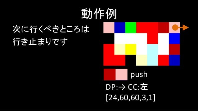 8回行うと元の状態に 戻り、そこでプログラム が終了します 動作例 DP:→ CC:右 [24,60,60,3,1] push