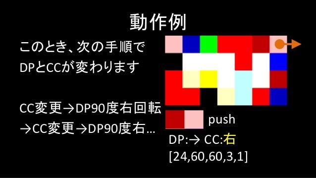 この場合CCが変わっても まだ行き止まりなので、 さらにDPが変わります 動作例 DP:↓ CC:右 [24,60,60,3,1] push