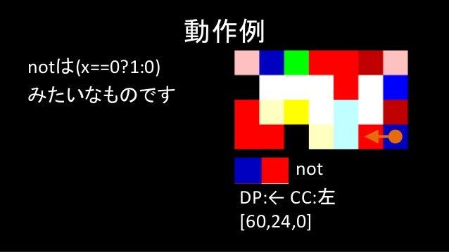 switchは先頭要素を 取りだして、 その回数だけCCを 変更します 0なので何も起きません 動作例 DP:← CC:左 [60,24] switch