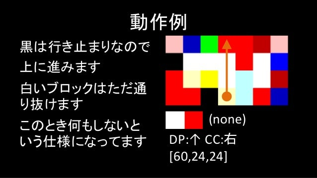 push 1 動作例 DP:→ CC:左 [60,24,24,3,1] push