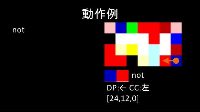duplicate 動作例 DP:← CC:左 [24,12,12] duplicate