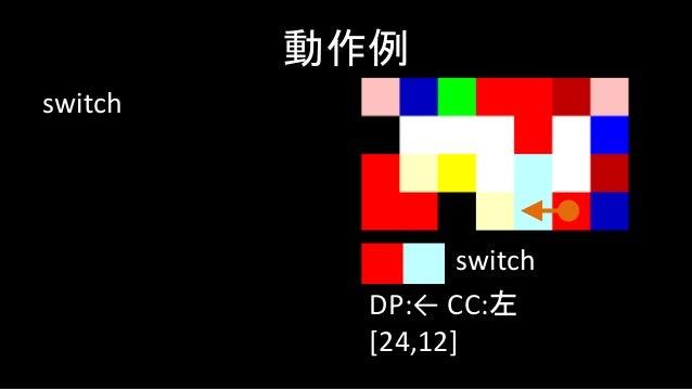 何もしません 動作例 DP:↑ CC:右 [24,12,12] (none)